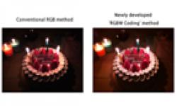 comparaison nouveau capteur sony appareil photo smartphone RGBW vignette head