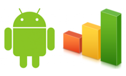 statistiques android